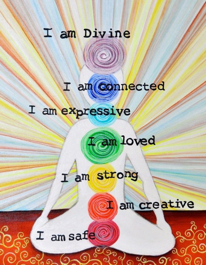 chakras workshop d. 6.10.